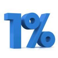prêt 1% employeur